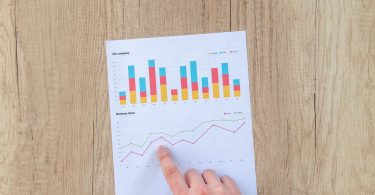 guía de medición de impacto