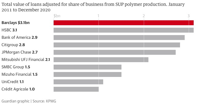 empresas que generan la mitad del plástico del mundo
