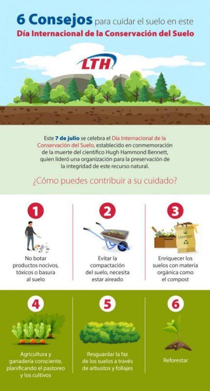pasos para cuidar los suelos