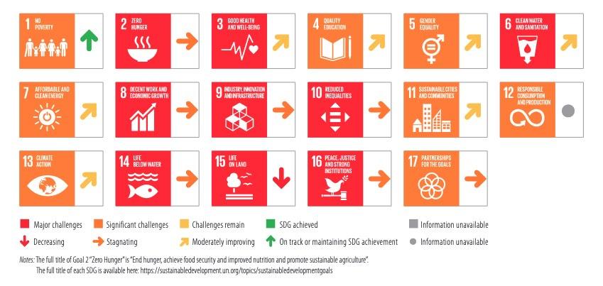 50 países más sustentables del mundo